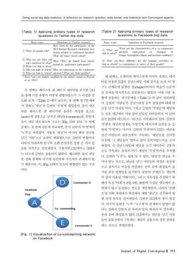 SNS 빅데이터 분석을 위한 연구문제와 통계 Slide 3