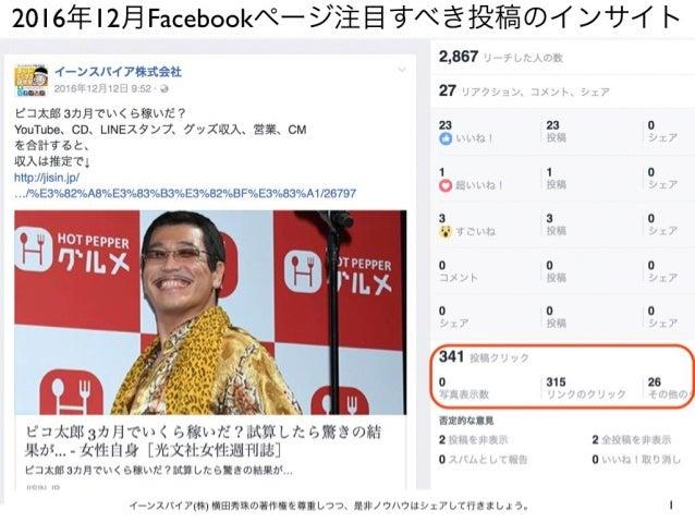 2016年12月Facebookページ注目すべき投稿のインサイト 1イーンスパイア(株) 横田秀珠の著作権を尊重しつつ、是非ノウハウはシェアして行きましょう。