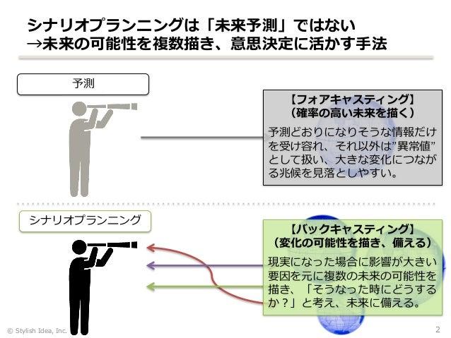シナリオプランニング研修(株式会社スタイリッシュ・アイデア) Slide 2