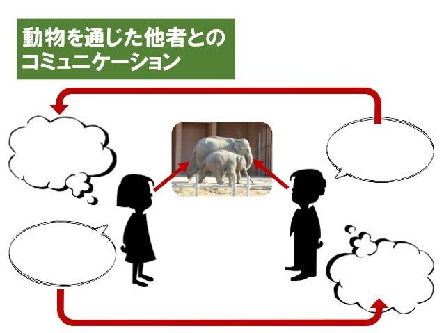 動物を通じた他者との コミュニケーション