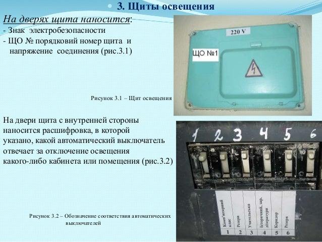 Щиты электробезопасности электробезопасность в школах республики казахстан