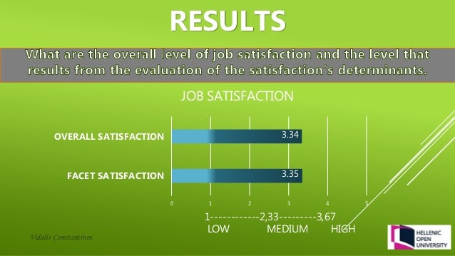 a study on job satisfaction level This study attempted to find out level of job satisfaction and work practices with a hope that they can enhance work performance and job satisfaction.