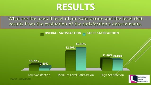 Case Study OB - Domino's Pizza (Job Satisfaction)