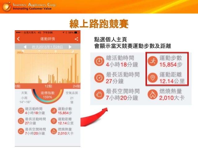 線上路跑競賽 點選個人主頁 會顯示當天競賽運動步數及距離