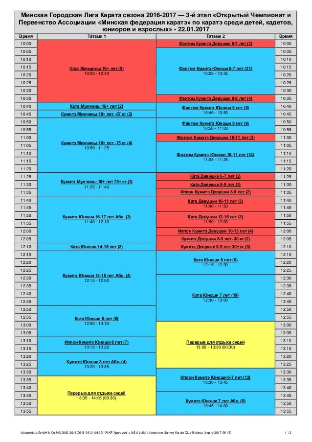 (c)sportdata GmbH & Co KG 2000-2016(2016-09-21 08:39) -WKF Approved- v 9.5.0 build 1 Лицензия:Sanker Karate Club Belarus (...