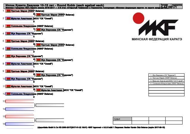 1 2 3 4 5 6 7 8 9 10 11 12 13 14 15 16 судьи: (c)sportdata GmbH & Co KG 2000-2017(2017-01-22 18:01) -WKF Approved- v 9.5.0...