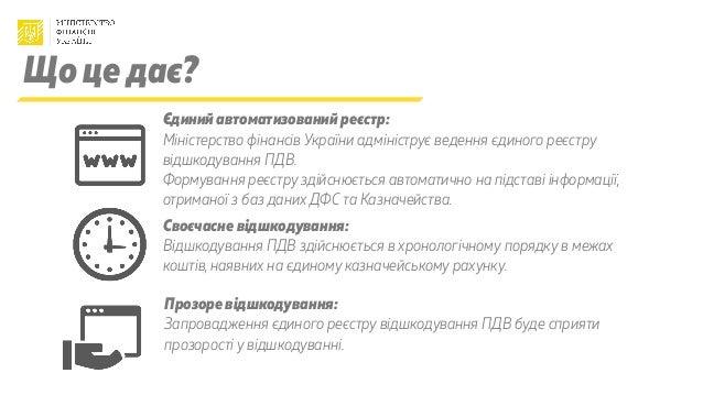 Що це дає? Єдиний автоматизований реєстр: Міністерство фінансів України адмініструє ведення єдиного реєстру відшкодування ...