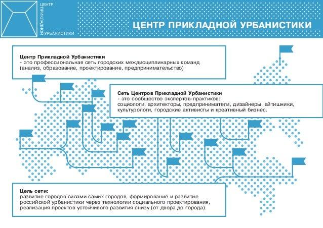 Городская среда для людей. Программа ЦПУ. Slide 2