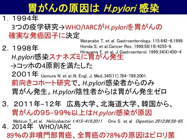 胃がんの原因は H.pylori 感染 1.1994年 3つの疫学研究→WHO/IARCがH.pyloriを胃がんの 確実な発癌因子に決定 2.1998年 H.pylori感染スナネズミに胃がん発生 →コッホの4原則を満たした 2001年 前向...