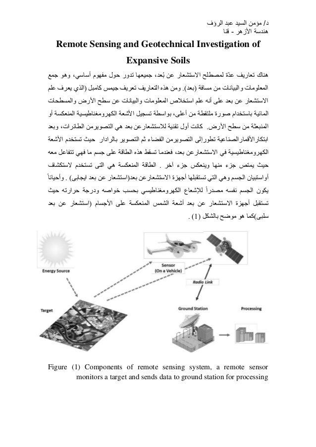 الرؤف عبد السيد مؤمن /د األزهر هندسة-قنا Remote Sensing and Geotechnical Investigation of Expansive Soils ...
