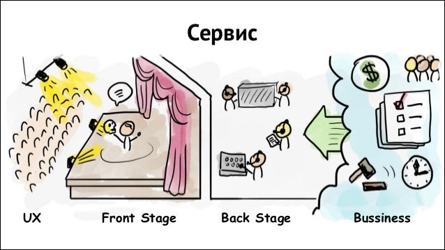 Сервис UX Front Stage Back Stage Bussiness