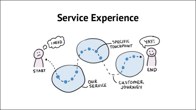 Service Experience
