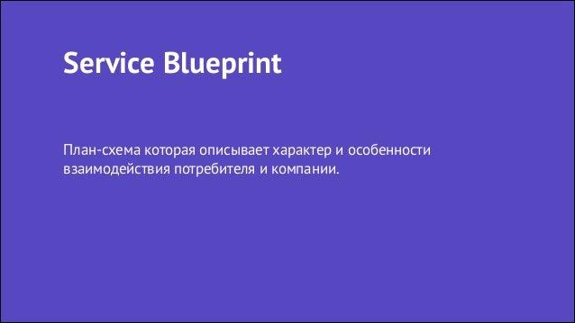 Service Blueprint План-схема которая описывает характер и особенности взаимодействия потребителя и компании.