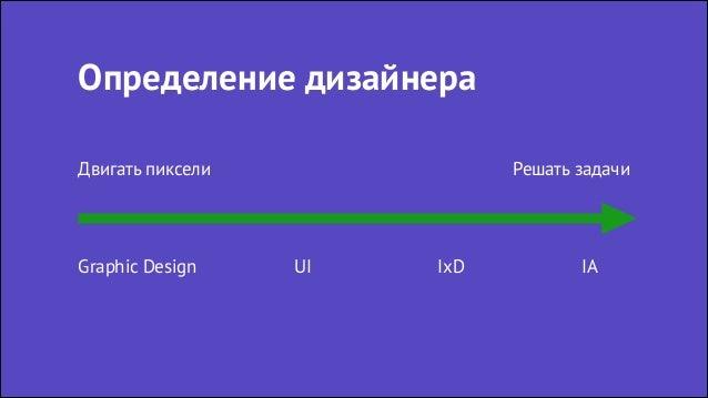 Определение дизайнера Двигать пиксели Решать задачи Graphic Design UI IxD IA