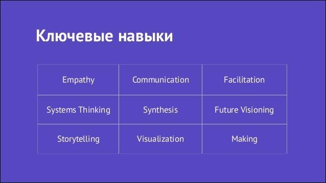 С чего начать? • Начните там где вы сейчас • Практикуйте дизайн-лидерство • Используйте сервисное мышление