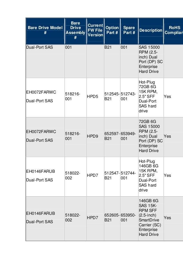 DF072BB6BC Compatible HP 72-GB 15K 3.5 DP SAS HDD