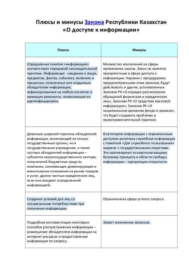 Плюсы и минусы Закона Республики Казахстан «О доступе к информации» Плюсы Минусы Определение понятия «информация» соответс...