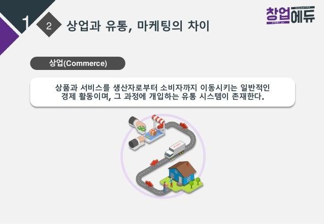 1 2 상업과 유통, 마케팅의 차이 상품과 서비스를 생산자로부터 소비자까지 이동시키는 일반적인 경제 활동이며, 그 과정에 개입하는 유통 시스템이 존재한다. 상업(Commerce)