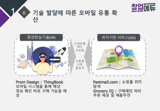1 6 기술 발달에 따른 모바일 유통 확 산 증강현실기술(AR) 위치기반 서비스(LBS) From Design : ThingBook 모바일 시스템을 통해 해당 정보 확인 바로 구매 가능을 예 상 Fastmall.com ...