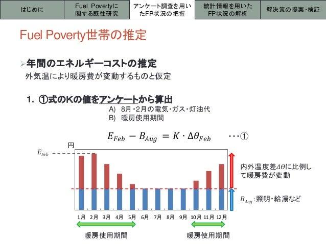 Fuel Poverty世帯の推定 はじめに アンケート調査を用い たFP状況の把握 統計情報を用いた FP状況の解析 解決策の提案・検証 Fuel Povertyに 関する既往研究 1月 2月 3月 4月 5月 6月 7月 8月 9月 10月...