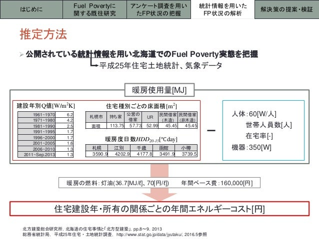 推定方法 公開されている統計情報を用い北海道でのFuel Poverty実態を把握 平成25年住宅土地統計、気象データ はじめに 統計情報を用いた FP状況の解析 解決策の提案・検証 Fuel Povertyに 関する既往研究 アンケート調査...