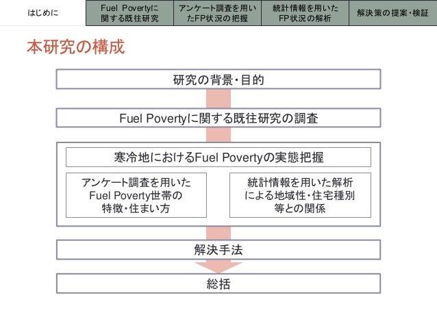 本研究の構成 はじめに アンケート調査を用い たFP状況の把握 統計情報を用いた FP状況の解析 解決策の提案・検証 Fuel Povertyに 関する既往研究 研究の背景・目的 Fuel Povertyに関する既往研究の調査 寒冷地におけるF...