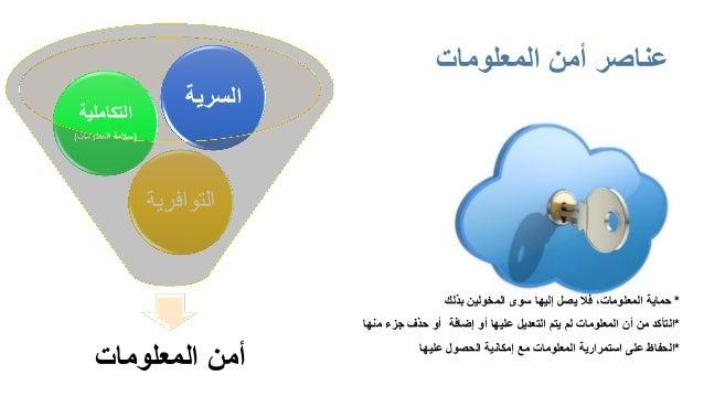 امن المعلومات الشخصية