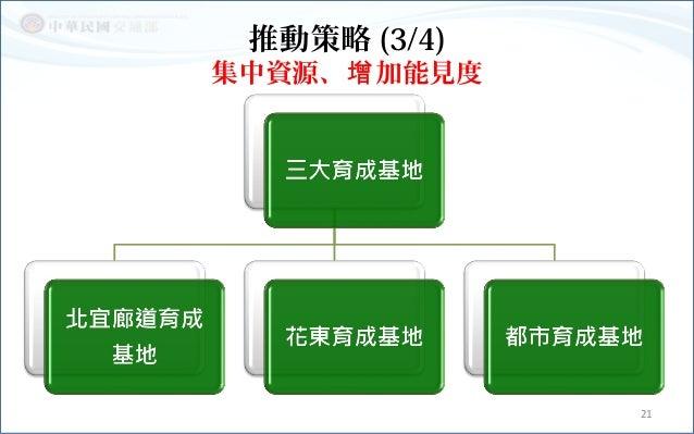 推動策略 (3/4) 集中資源、 加能見度增 21