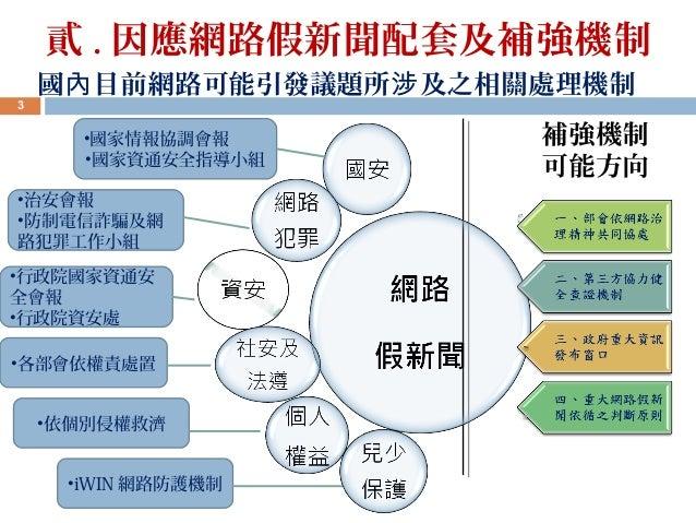 國家通訊傳播委員會:「假新聞議題國際觀測與因應建議」 Slide 3