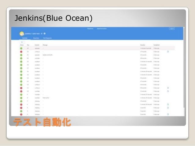 テスト自動化 Jenkins(Blue Ocean)