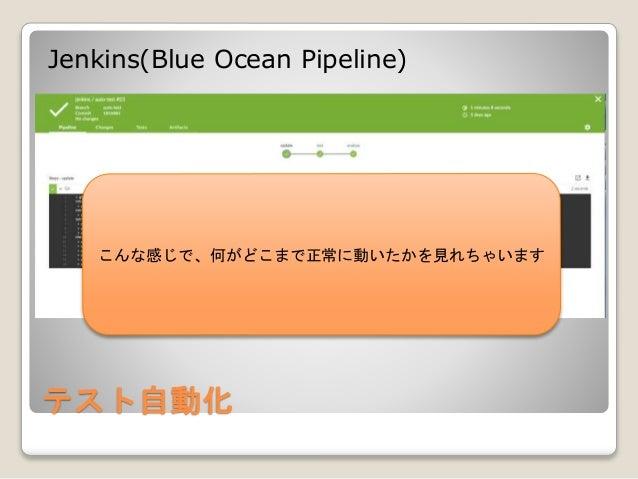 テスト自動化 Jenkins(Blue Ocean Pipeline) こんな感じで、何がどこまで正常に動いたかを見れちゃいます
