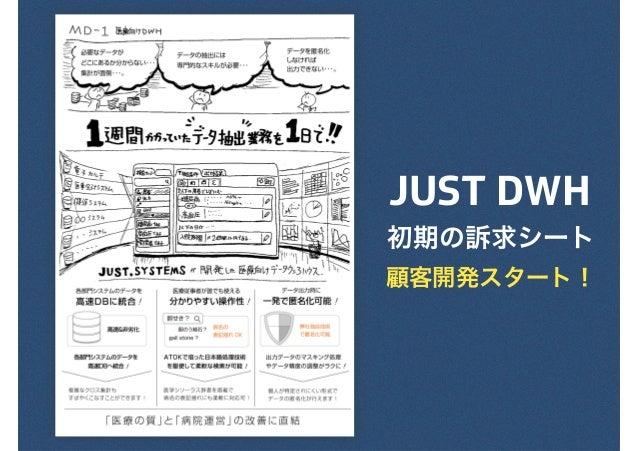 初期の訴求シート 顧客開発スタート! JUST DWH