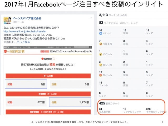 2017年1月Facebookページ注目すべき投稿のインサイト 1イーンスパイア(株) 横田秀珠の著作権を尊重しつつ、是非ノウハウはシェアして行きましょう。