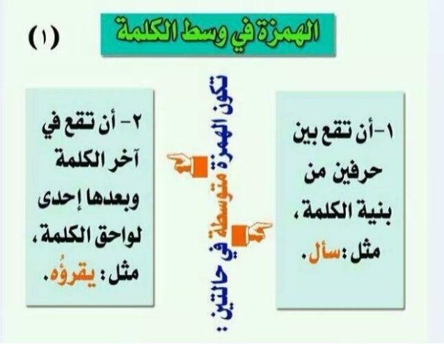 الهمزة في وسط الكلمة الهمزة في آخر الكلمة للعاملين في الترجمة و التدقيق اللغوي و كتابه المحتوي