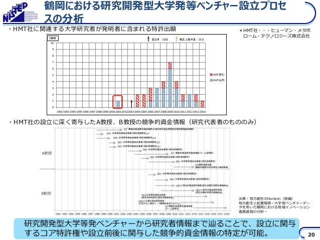 「求人情報」 Vorkers ヤマトグローバルロジスティクスジャパン
