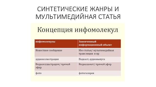 СИНТЕТИЧЕСКИЕ ЖАНРЫ И МУЛЬТИМЕДИЙНАЯ СТАТЬЯ