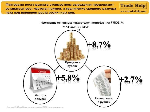 www.trade-help.com Факторами роста рынка в стоимостном выражении продолжают оставаться рост частоты покупок и увеличение с...