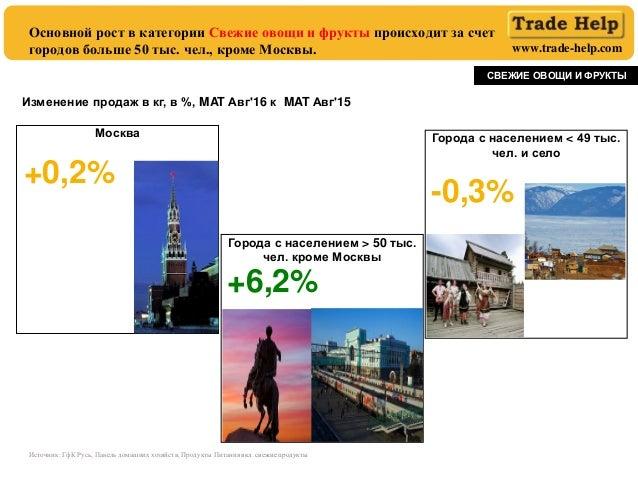 www.trade-help.com Основной рост в категории Свежие овощи и фрукты происходит за счет городов больше 50 тыс. чел., кроме М...