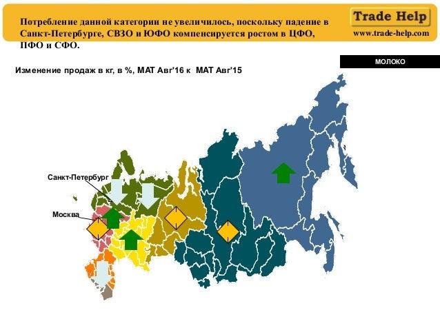 www.trade-help.com Потребление данной категории не увеличилось, поскольку падение в Санкт-Петербурге, СВЗО и ЮФО компенсир...