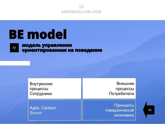24 ARSENDALLAN.COM ПРЕИМУЩЕСТВО Выявляет бессознательные инсайты в процессе принятия решений потребителями СКРЫТЫЕ ИНСТАЙТ...
