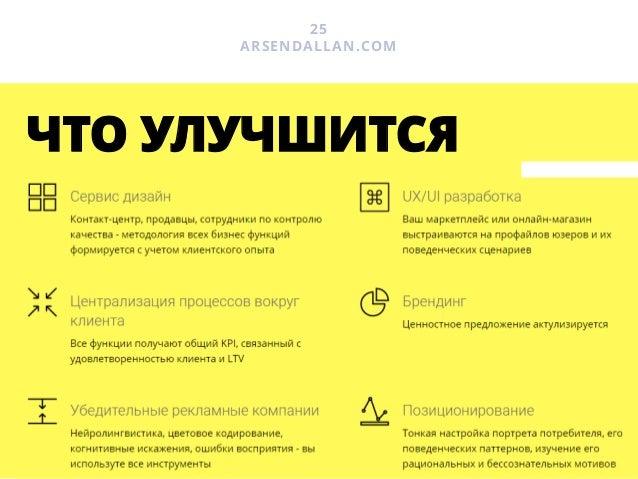 26 ARSENDALLAN.COM ПРЕДСТАВЛЯЕМ! Эффективную методологию клиентоцентричной трансформации по принципам поведенческой эконом...
