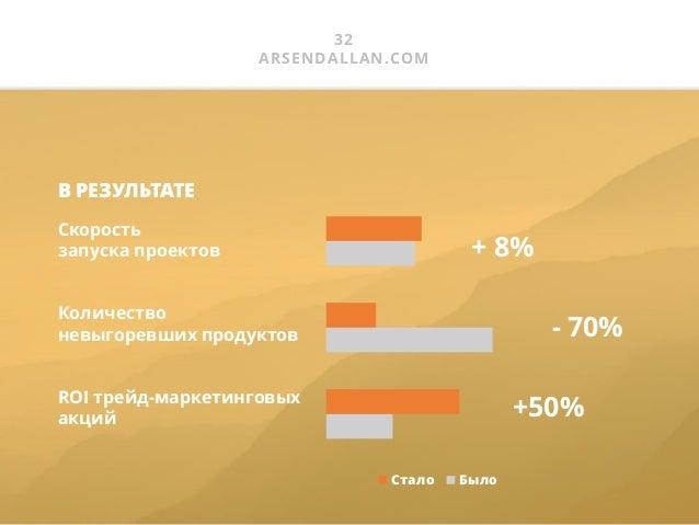 33 ARSENDALLAN.COM с ЧТО ВХОДИТ В