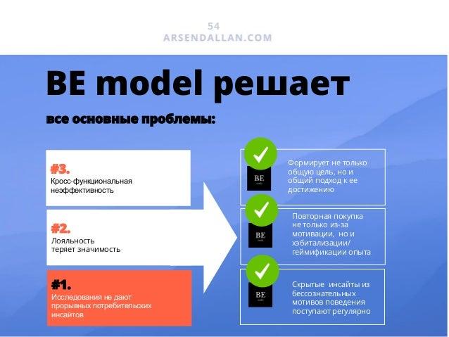 Арсен Даллакян Арсен Даллакян - первый (#1) русскоязычный автор, чью книгу по поведенческому маркетингу издали в Европе на...