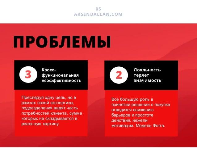 ARSENDALLAN.COM 06 ARSENDALLAN.COM • Запускается масса проектов без потребительской ценности • Разрабатывается большой про...