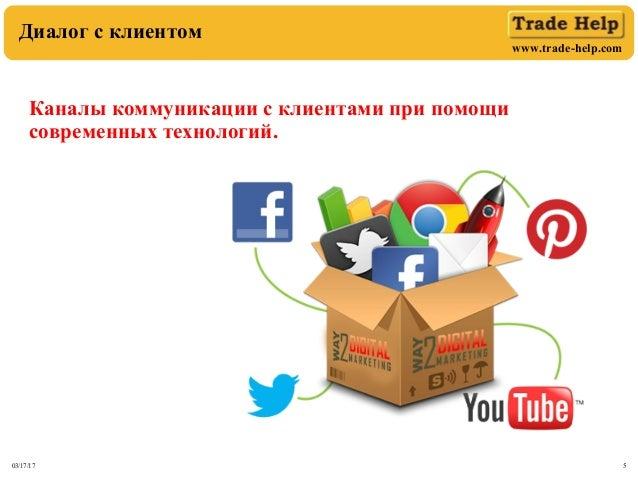 www.trade-help.com 03/17/17 5 Диалог с клиентом Каналы коммуникации с клиентами при помощи современных технологий.