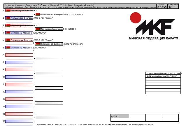 1 2 3 4 5 6 7 8 9 10 11 12 13 14 15 16 судьи: (c)sportdata GmbH & Co KG 2000-2017(2017-03-20 23:12) -WKF Approved- v 9.5.4...
