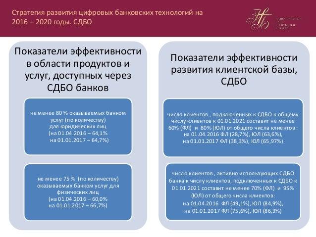 Инструкции о банковском переводе 29.03.2001 66