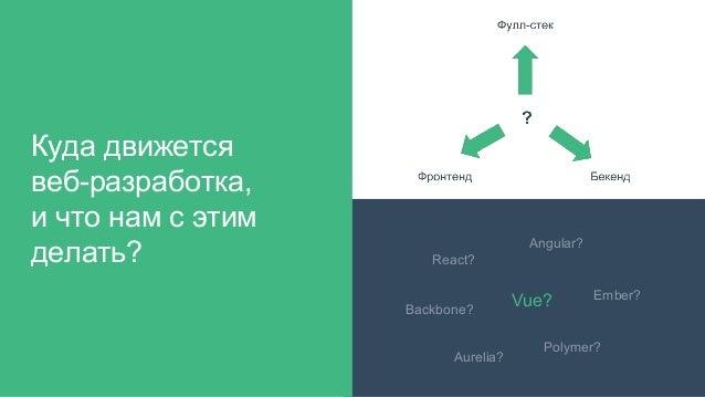 Куда движется веб-разработка, и что нам с этим делать? React? Angular? Ember? Backbone? Polymer? Aurelia? Vue?