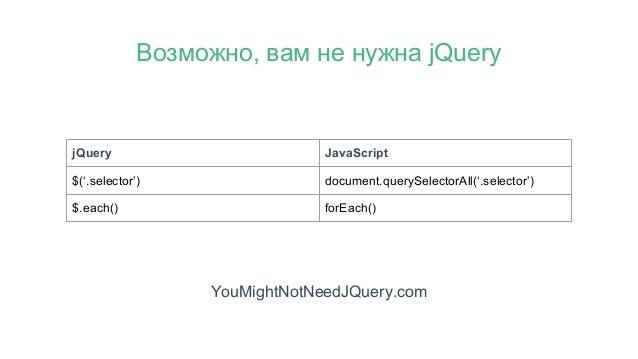 Возможно, вам не нужна jQuery YouMightNotNeedJQuery.com jQuery JavaScript $('.selector') document.querySelectorAll('.selec...