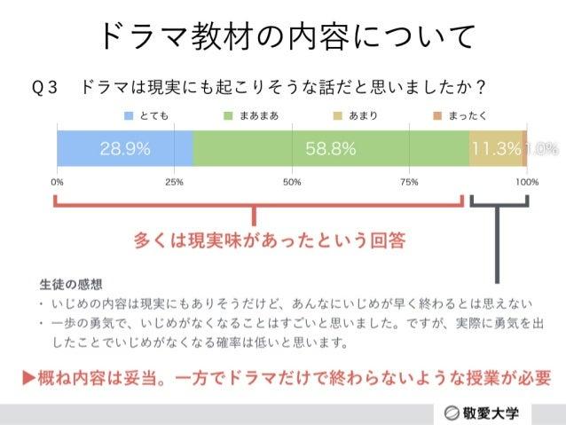 ドラマ教材の選択肢について 0% 25% 50% 75% 100% 17.7%38.5%34.4%9.4% とても まあまあ あまり まったく Q4ドラマ途中の選択肢で、どちらを選ぶか悩みましたか? ▶一方に偏らず、多様な受け止められ方がなさ...